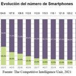 Algunas Propuestas para Reducir la Brecha de Adopción de Smartphones en México