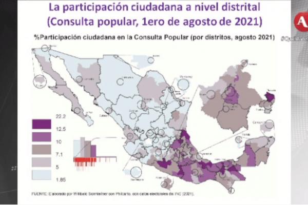 Estados del sur del país con mayor participación en consulta popular del domingo